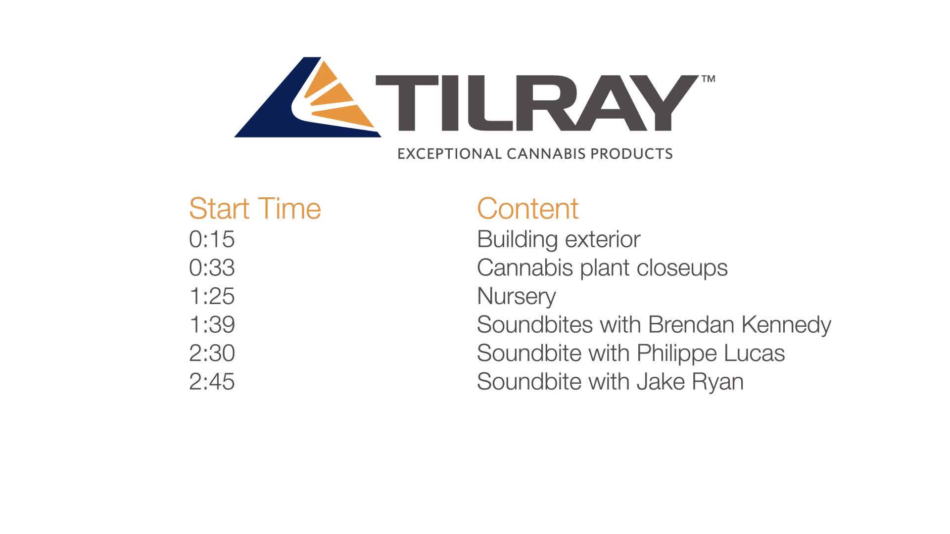 Privateer Holdings Canadian Subsidiary, Tilray, Opens $10+ Million Cannabis Facility in British Columbia