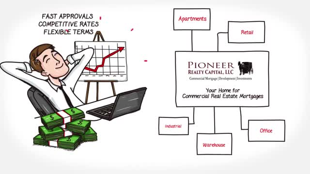 Learn more about Pioneer Realty Capital and our loan programs!